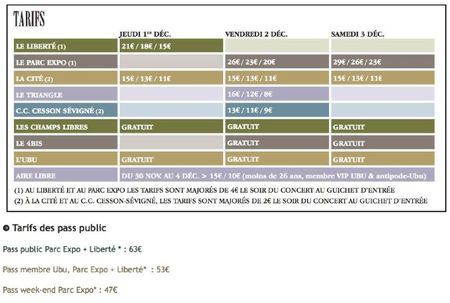 tarifs Rencontres Trans Musicales 2011
