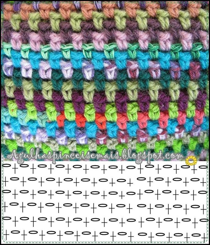 moss stitch diagramme