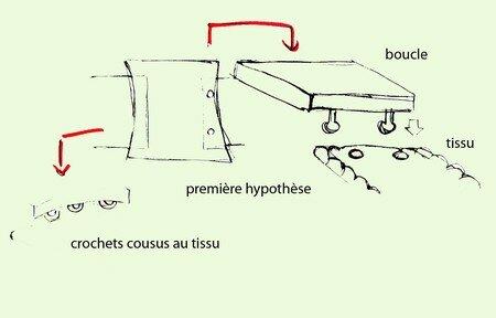 ceinture_deuxi_me_hypoth_se
