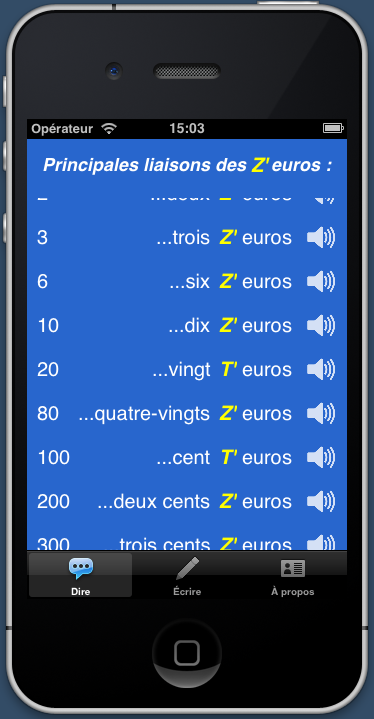 iPhone Zeuros