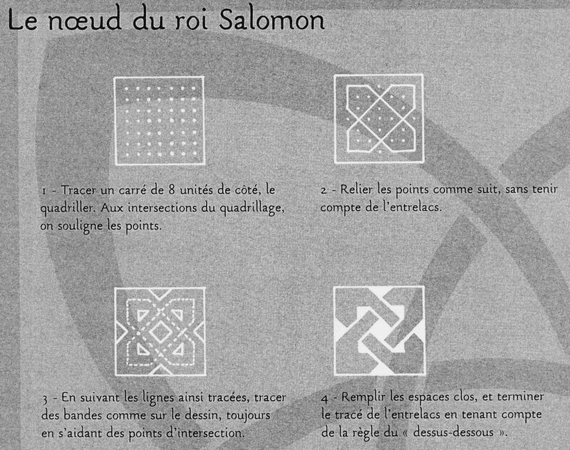 noeud-salomon