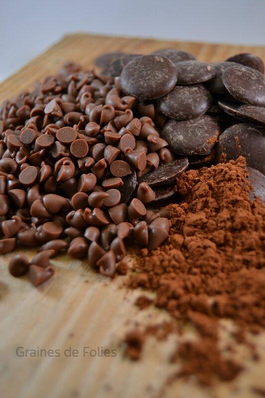 chocolats ter