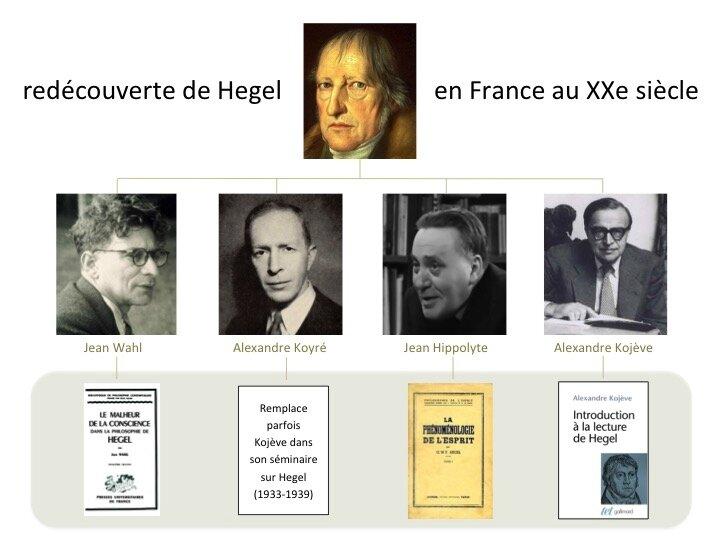 tableau redécouverte Hegel