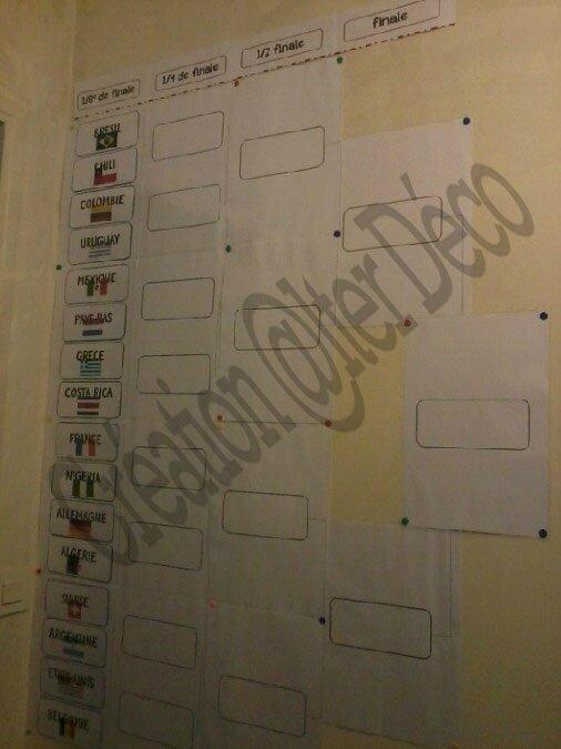 Tableau interactif Final CDM