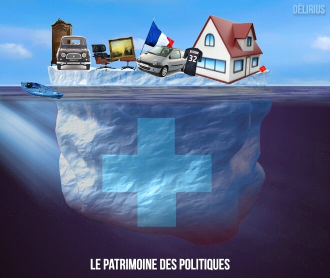 Patrimoine des Politiques DLiRiUs