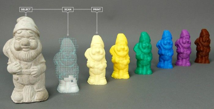 Digitizer_pic_justgnomes-700x357