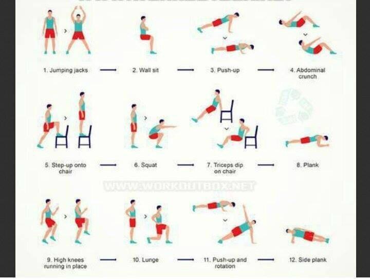 Préférence Exercice pour perdre du ventre a faire a la maison - 27 FY28