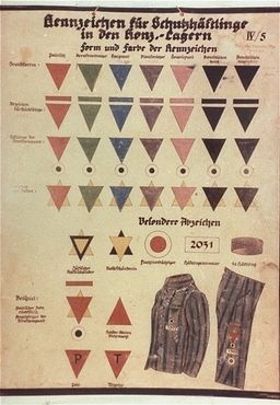 triangles_charte_Dachau_1938_42