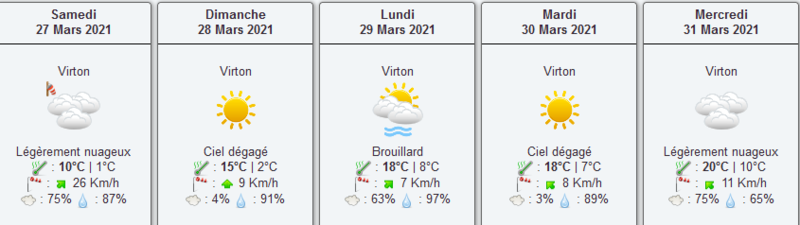 previsions meteo 1
