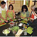 Atelier brunch de candé 2014 - un article dans la nouvelle république