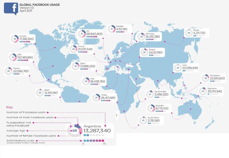 http://blog.websourcing.fr/infographie-utilisation-de-facebook-dans-le-monde/
