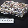 A very rare wucai pierced rectangular 'dragon' box and cover, wanli six-character mark and of the period (1573-1620)