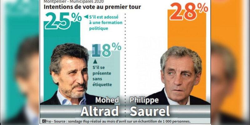 philippe-saurel-et-mohed-altrad-au-coude-a-coude_2806998_1000x500