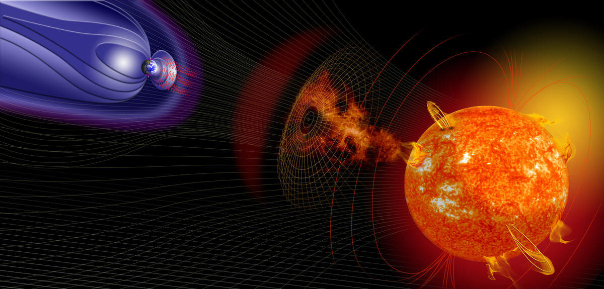 ➡️Une étude montre ce que les changements brusques de l'activité solaire et géomagnétique font au corps humain