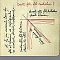 droit fil-2 monique antoine