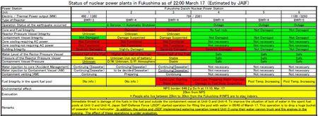 Fukushima_20110317_22h