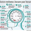 Notre rythme, heure par heure - santé équilibre
