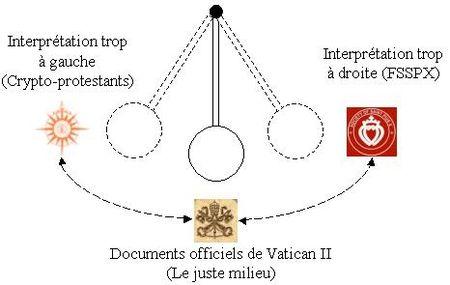 vatican_II