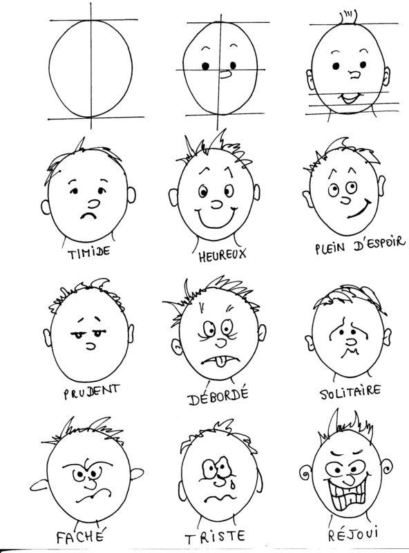 Expressions_de_visages