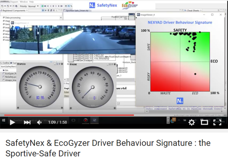 NEXYAD Adas driving behaviour signature Safe x Eco - Sportive Safe Driver