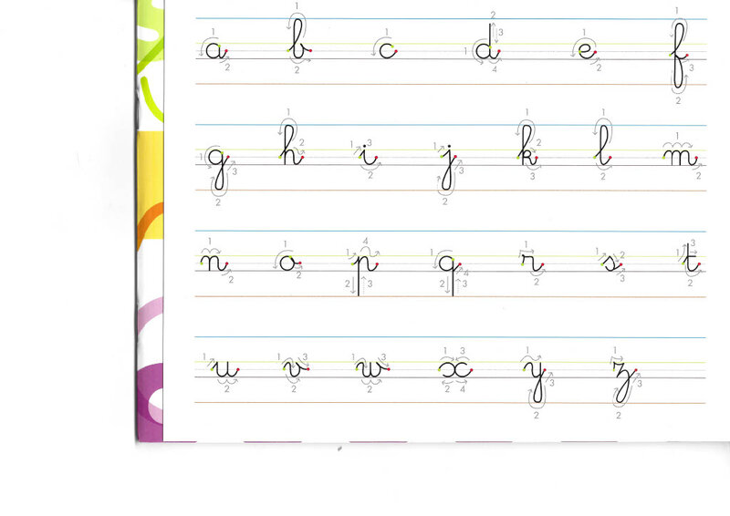 Alphabet cursive - sens des tracers1024_1