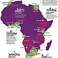 Africa's Wealthiest Cities