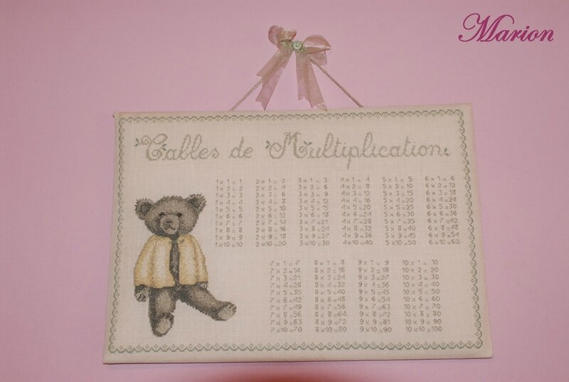 Les table de multiplication