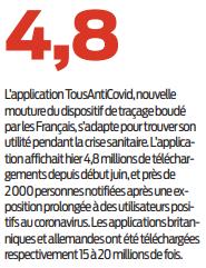 2020 10 30 SO Application TousantiCovid