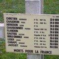 Chaudron paul (argy) + 24/08/1914 saint nicolas du port (54)