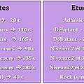 Inscription et tarifs 2019/2020