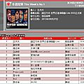 Muse: jolin ranks #12 on g-music and #15 on 5music!