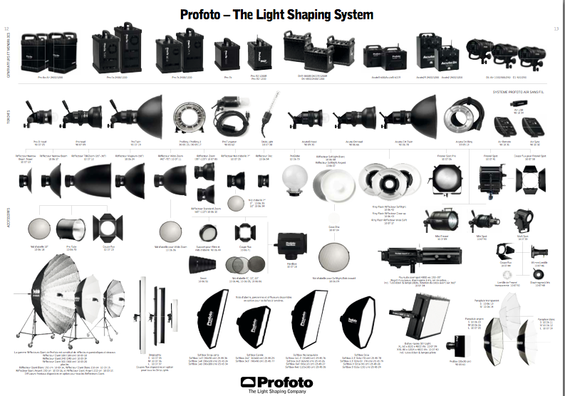 Photopassion-accessoires-profoto-620x335