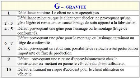 AMDEC_G_Gravit_