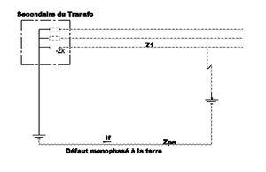 D_faut_monophas____la_terre_en_sch_ma_TT