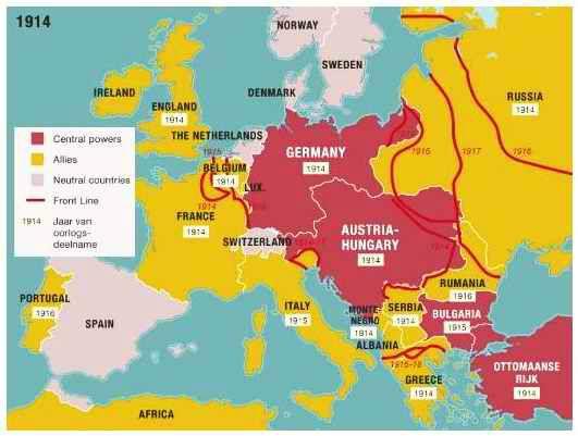 Forces alliées empires centraux