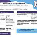 27 juin - conférence gratuite organisée par aura 77 : l'évolution du secteur du handicap - champs-sur-marne