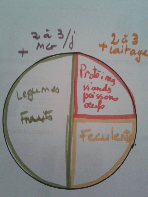 equilibrealime2