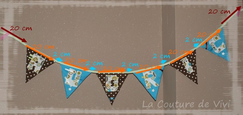 Incroyable Tuto de ma guirlande Fanion - Le Site de Vivi : Version Couture JJ-14