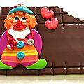 Badges thème les clowns