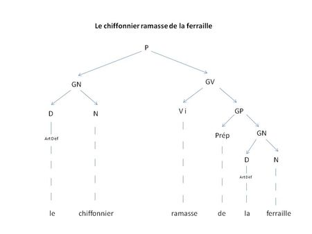 frase_1_b