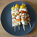Brochettes de poulet au barbecue