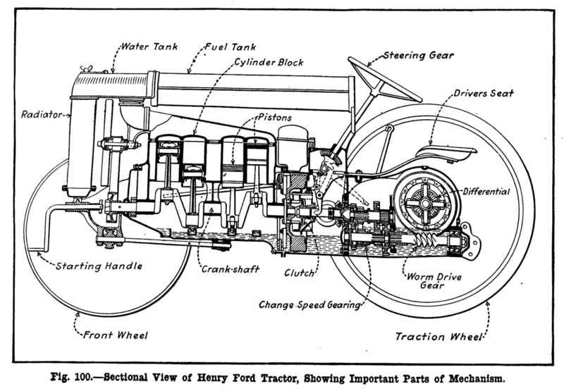 Pagé_1918_Henry_Ford_Tractor_cutaway