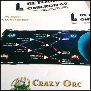 cf_retour_omicron