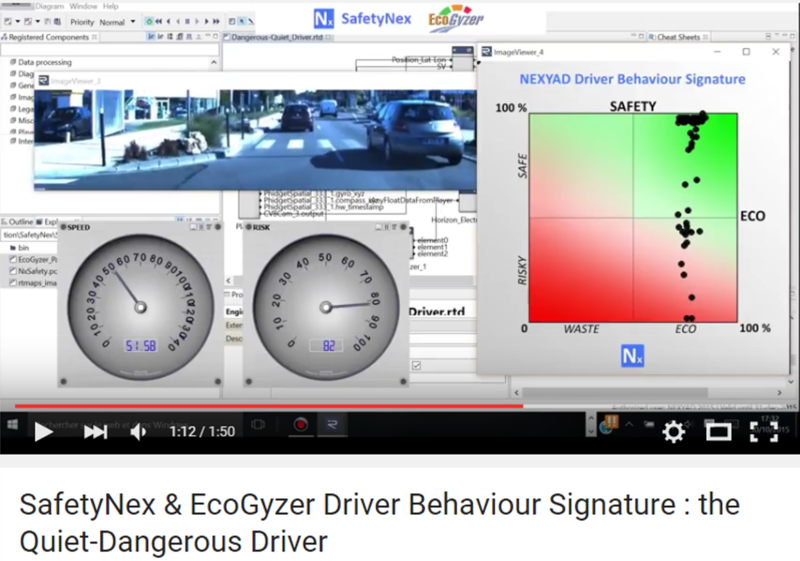 NEXYAD Adas driving behaviour signature Safe x Eco - quiet but dangerous
