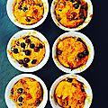 Les muffins salés du matin [petit-déjeuner chrononutrition]
