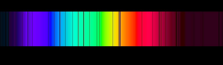 768px-Fraunhofer_lines_FR