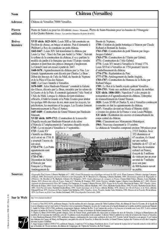 Autres départements monuments civils II_Page_2