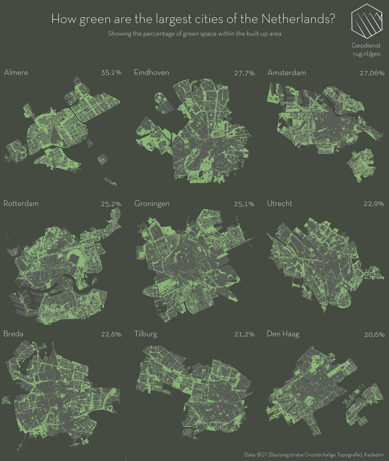 How Green are the largest cities of the Netherlands