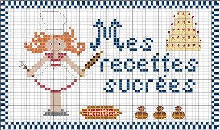 mes_recettes_sucrees