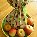 Le pochon pommes